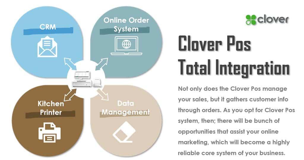 Clover Catch Image English