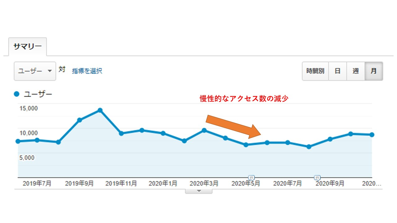 Google Analytics - bestprints 02